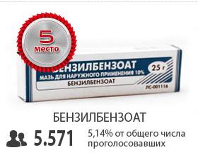 Бензилбензоат - топ 5 самых эффективных средство от демодекоза