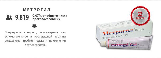 Метрогил - топ 2 самых эффективных средство от демодекоза